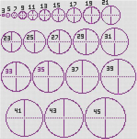 circle chart minecraft circles minecraft circle chart