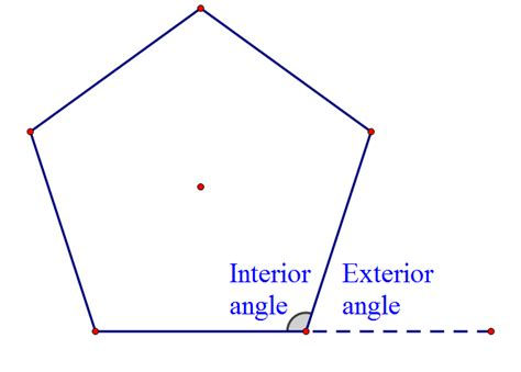 Exterior And Interior Angles by Shapes