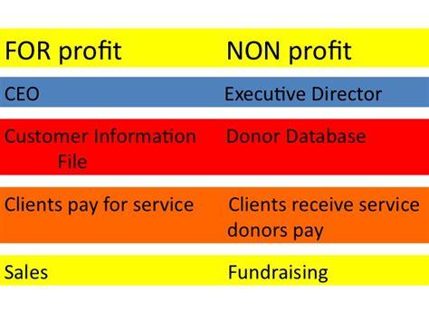 Mba Non Profit Canada by Non Profit Vs For Profit Industries Marketing For Nonprofits