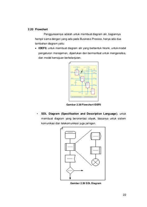 flowchart membuat makanan diagram alir disebut juga gallery how to guide and refrence