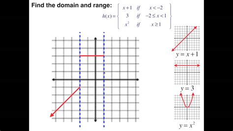 finding the domain and range of a function worksheet domain and range piecewise function