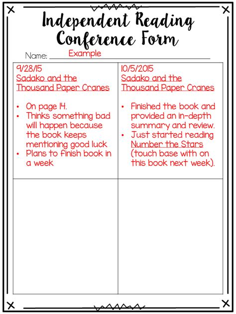 reading conference themes independent reading conferences a guide to getting
