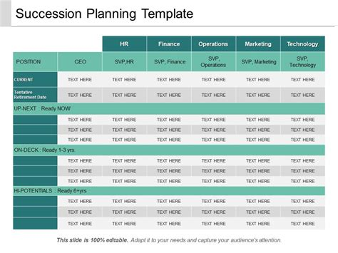 employee succession plan template succession planning template ppt sle