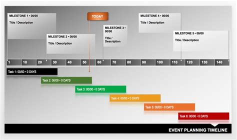 Free Blank Timeline Templates Smartsheet Event Management Ppt Template