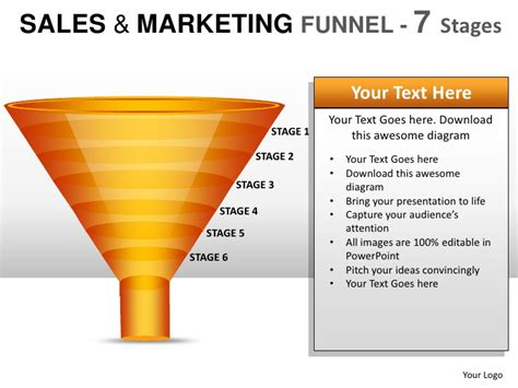 Sales And Marketing Funnel 7 Stages Powerpoint Presentation Templates Sales Funnel Website Template