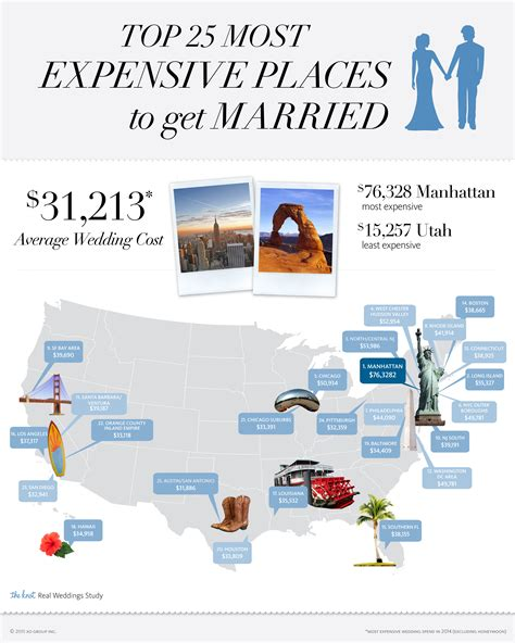 average price spent on wedding invitations average wedding cost hits all time high of more than 31 000 survey says huffpost