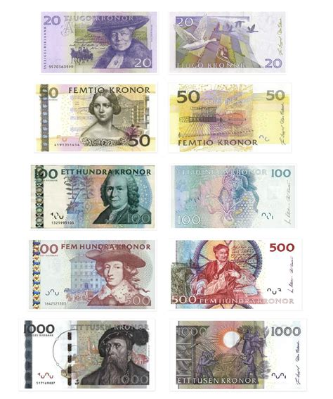 Search Sweden Pin Swedish Krona Exchange Rate Sek Image Search Results On