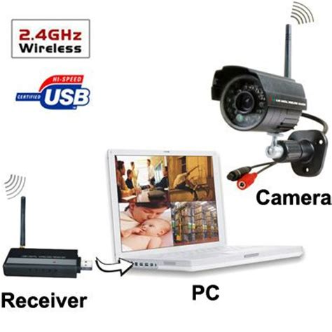 Cctv Rumah Wireless paket cctv wireless murah 4 kamera monitoring dari