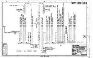 keygen autorepairmanuals ws freightliner bussiness class m2 electrical schematic