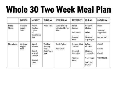 whole30 meal template whole 30 meal plan part 2 menu planning