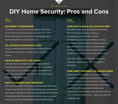 best diy home security systems of 2016 reviews