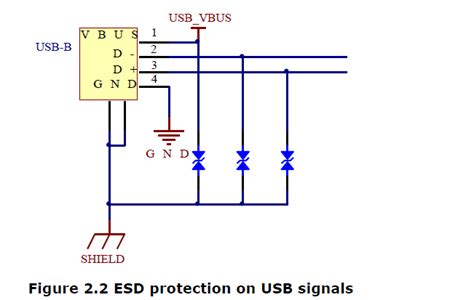 esd protection diode with resistors diodes can anyone explain this usb esd protection circuit electrical engineering stack exchange