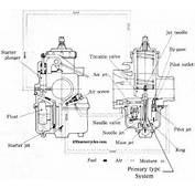 Mikuni VM And TM Carb Tuning Info Main Jets Needle Needles