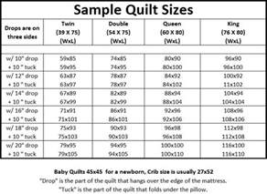 pricing overview quality quilts by