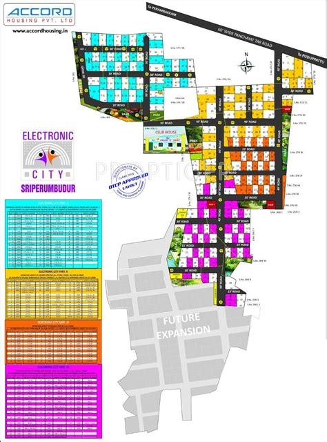 layout design electronics 1750 sq ft plot for sale in accord housing electronic city
