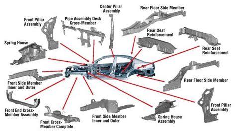 car parts diagram all automotive parts yahoo image search results