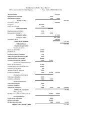 Estados de resultados CONTA.xlsx - Estado de resultados