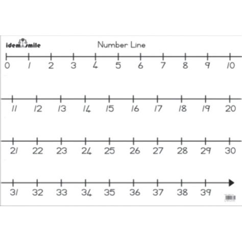 printable integer number line template common worksheets 187 printable number line to 20