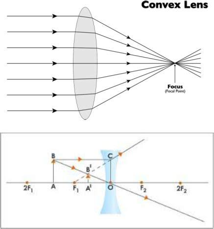 lab 1: reflection and refraction ugaphysicsta