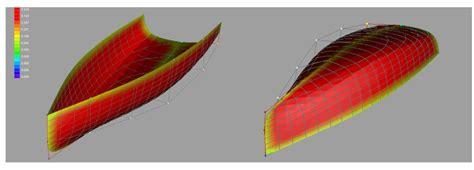 sailing boat keel design feup autonomous sailboat