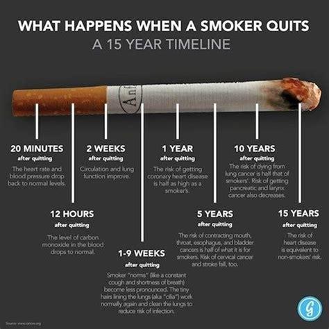 Smoker Meme - stop smoking meme lol pinterest smoking the o jays