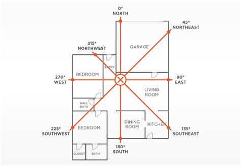 the complete guide to feng shui bedrooms us1 the complete guide to feng shui bedroom design crystal