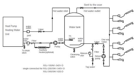 Water Heater Listrik Tanpa Tangki central heat water heater