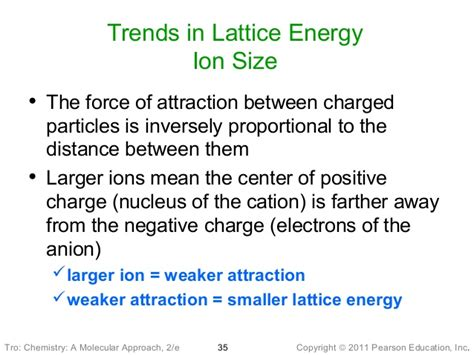 Lattice Energy Periodic Table by 09 Lecture