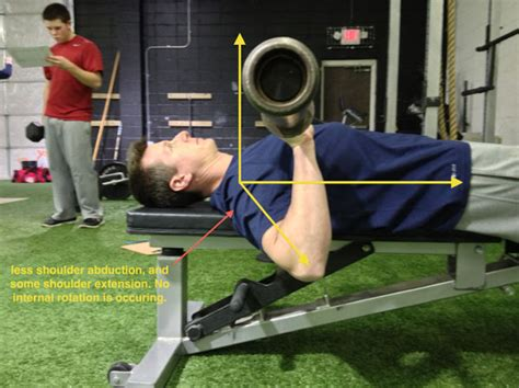 bench press shoulder position busting the bench press myth for pitchers increase pitching velocity