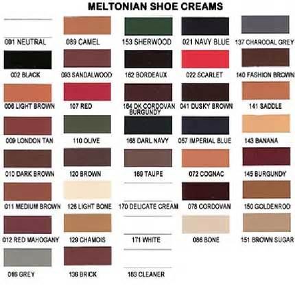 meltonian color chart i samuels sons