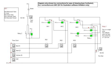 wiring diagram for solid fuel central heating system
