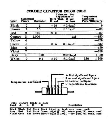 radio capacitor chart radio charts