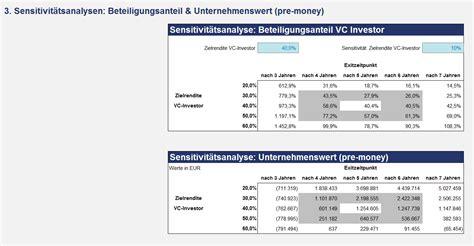 excel tool unternehmensbewertung valuation box