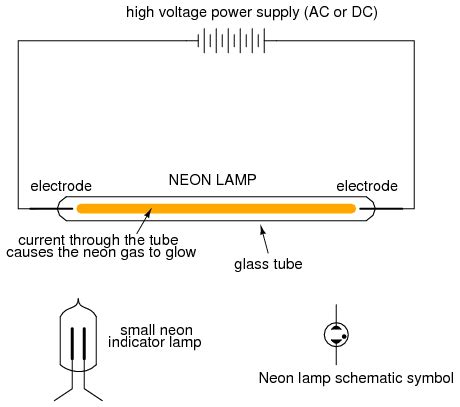 neon current limiting resistor lessons in electric circuits volume iii semiconductors chapter 13