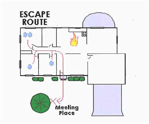 home escape plan nottingham fire department
