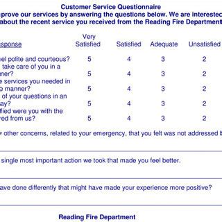 patient satisfaction survey template patient satisfaction survey template images template