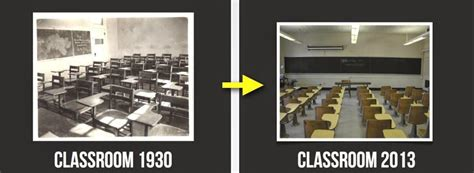Then And Now 8 Ways College Has Changed Dramatically by Learning And Teaching Buzz Education Has Changed A Great