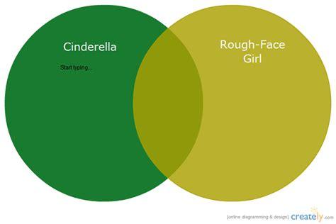 cinderella venn diagram cinderella vs the venn diagram creately