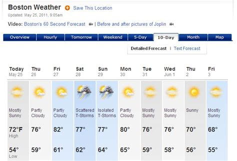 10 day weather forecast 10 day weather forecast bing images