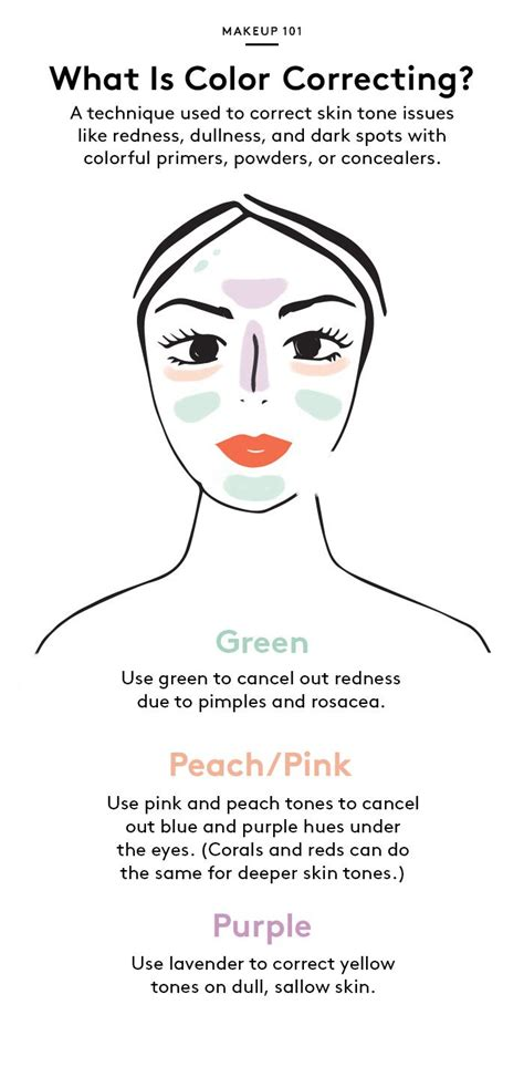 color correcting guide what is color correcting makeup color correction