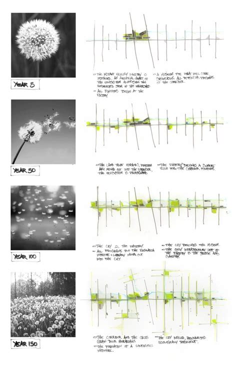 graphic layout diagram for 6 spreads notice full bleed 40 best urban design graphics images on pinterest
