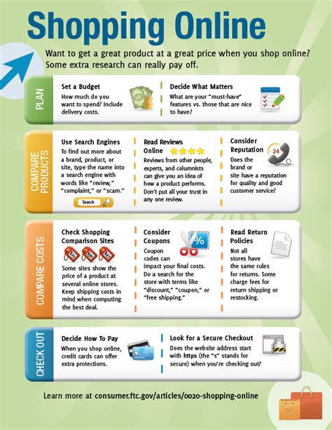 the best of online shopping the prices guide to fast and shopping online infographic consumer information