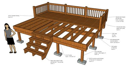 Build Your Own Floor Plan Online Free by How To Build A Deck Step By Step Thrifty Outdoors