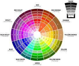 hair color wheel chart review of manic panic s snow white toner hair