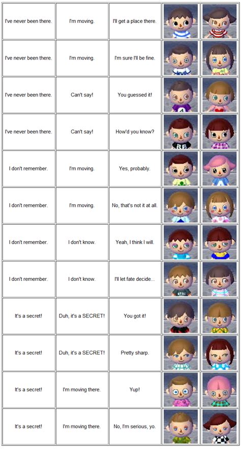 acnl hair english face guide for animal crossing new leaf animal