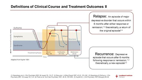 Most Relapses Occur In The 4 Months After Detox by Definitions And Diagnosis Ppt