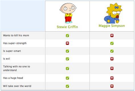 html imagenes en tablas generador de tablas comparativas utilizando html y css