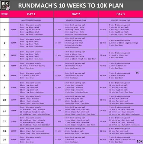 couch to half marathon in 10 weeks 17 best ideas about couch to 10k on pinterest 10k