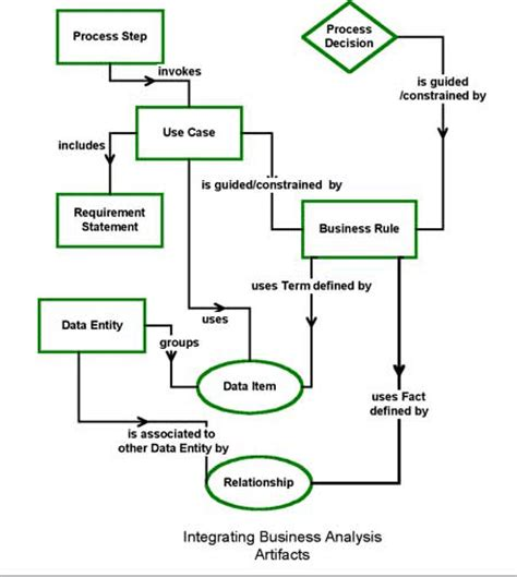 Software Requirements Document Exle