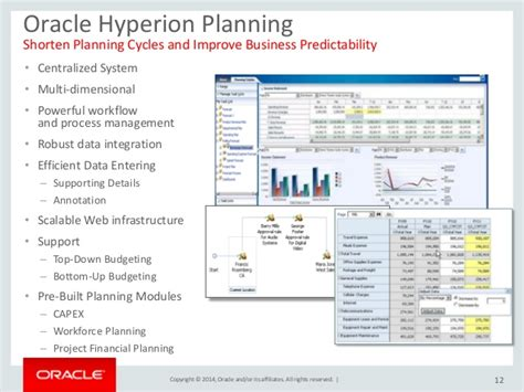 hyperion planning workflow oracle enterprise performance management